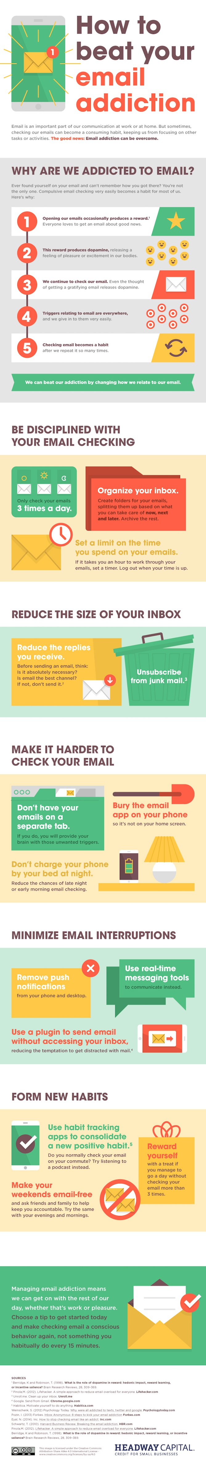 How-to-beat-your-email-addiction.jpg
