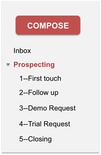 The ultimate guide to sales prospecting tips techniques tools gmail labels prospectingg fandeluxe Choice Image