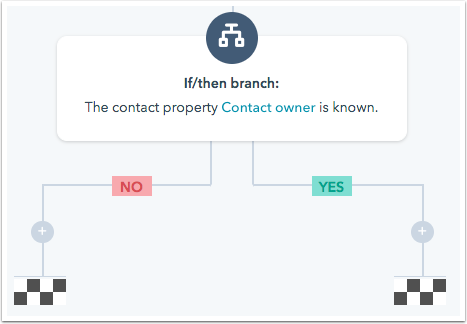 if-then-contact-owner