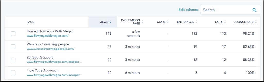 So analysieren sie die performance ihrer seiten und blog for Tabelle 7 spalten