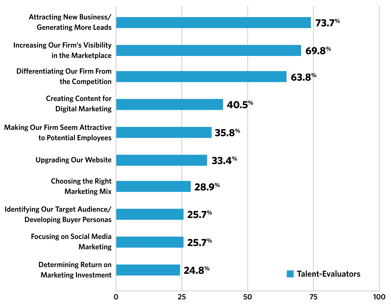 Research-EmployerBrandStudy-4.jpg
