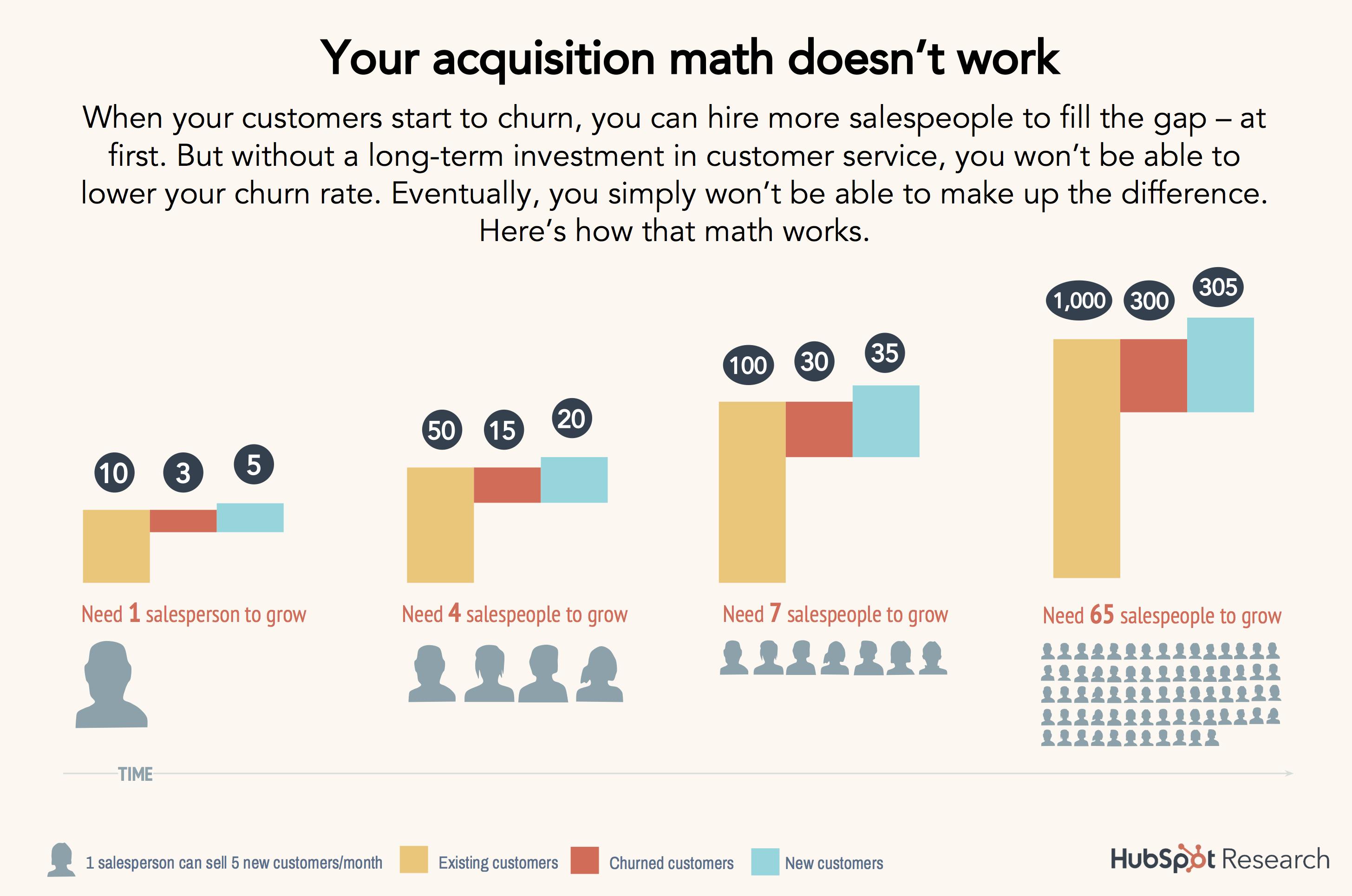 13-acquisition-math-broken