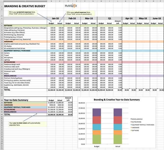 good budget worksheet