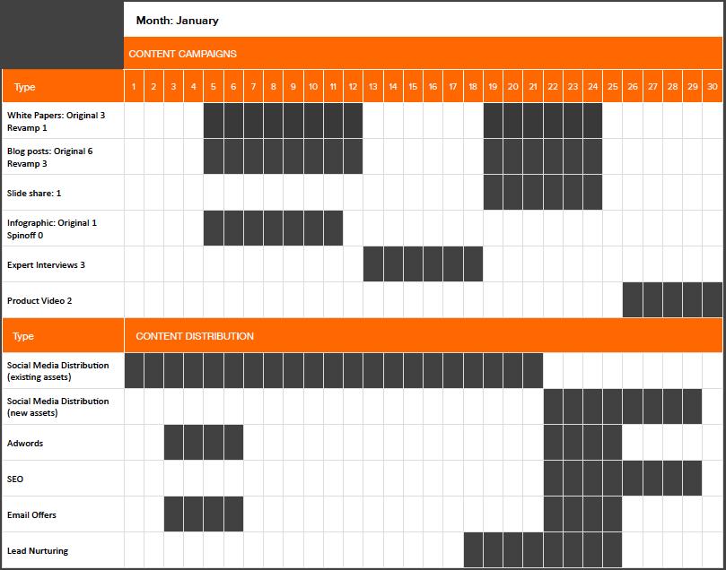2018 editorial calendar templates content editorial calendar template example 1 saigontimesfo
