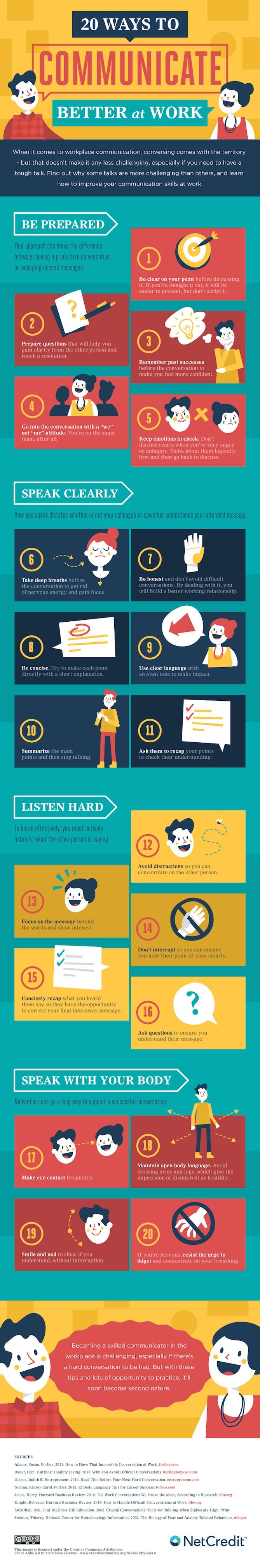 tips to improve communication skills pdf