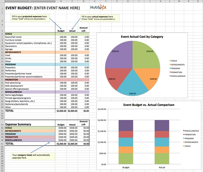 Free Budget Planner Templates To Manage Your Marketing Spend - Budget template google sheets