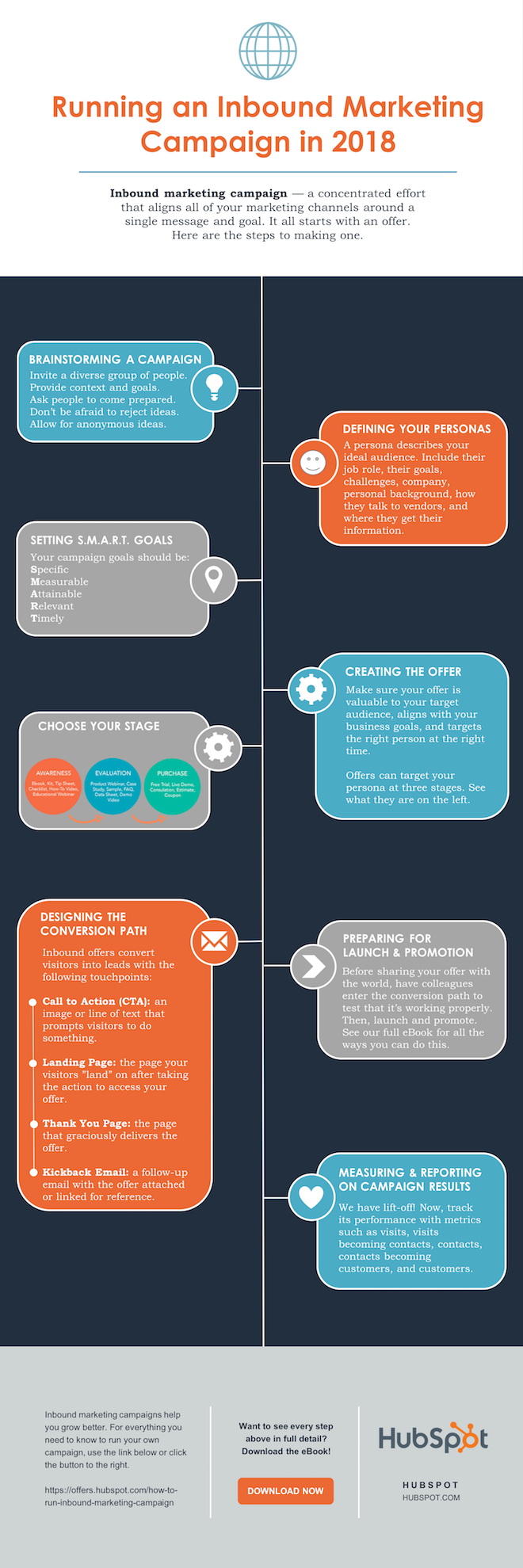 free timeline infographic template customized
