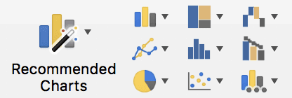 Icons for each type of graph and chart in Excel