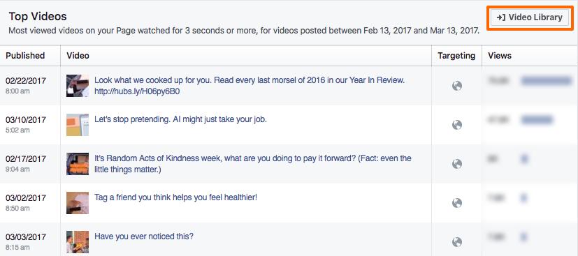 hubspot top videos insights.png