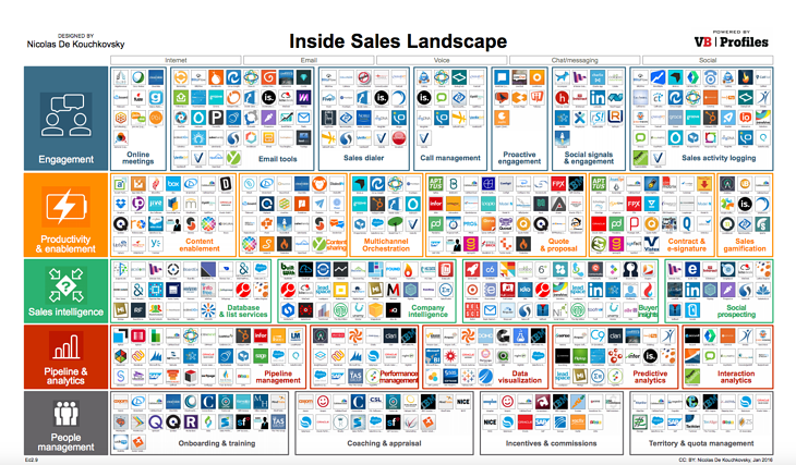 panorama-interno-de-ventas.png