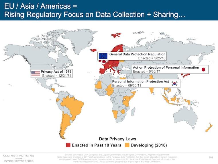 internettrendsreport2018-180530164809(5)