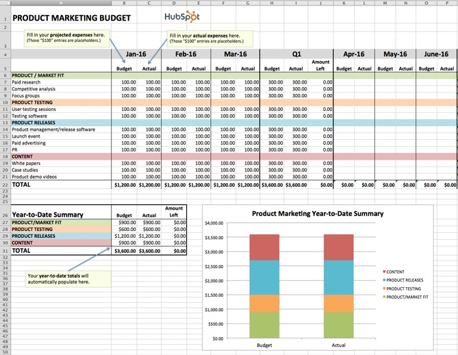 8 Free Budget Planner Templates to Manage Your Marketing Spend – Marketing Budget Template