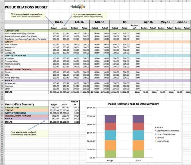 budget plan templates