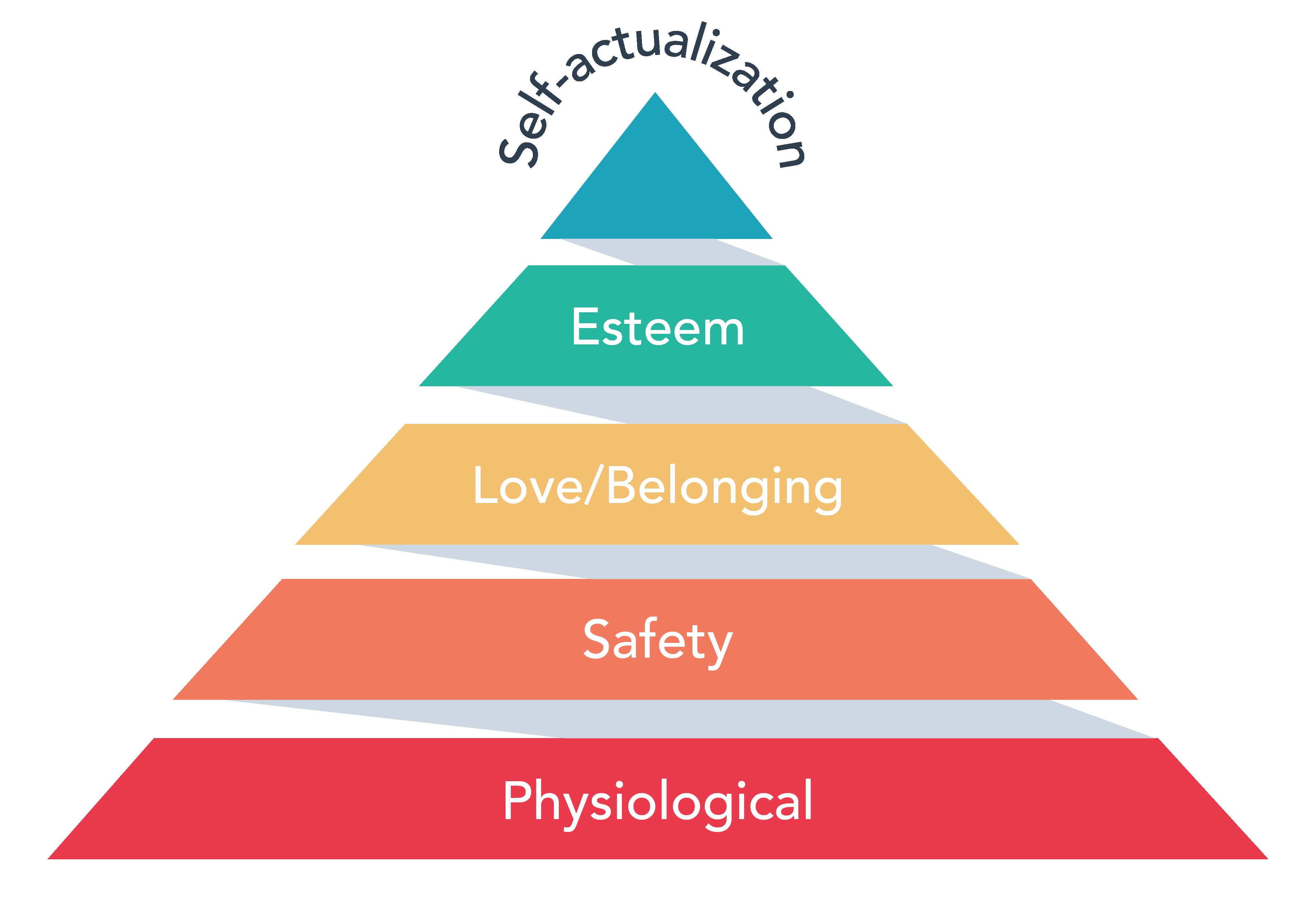 pyramid-graph-01.png