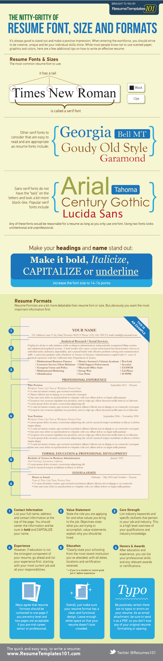 Resume format tips you need to know in 2018 sample formats included infographic on how to format a resume using the best font type font size altavistaventures Choice Image