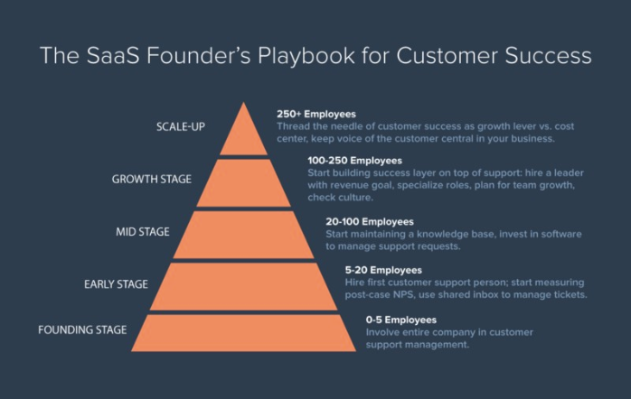 saas-founders-playbook.png