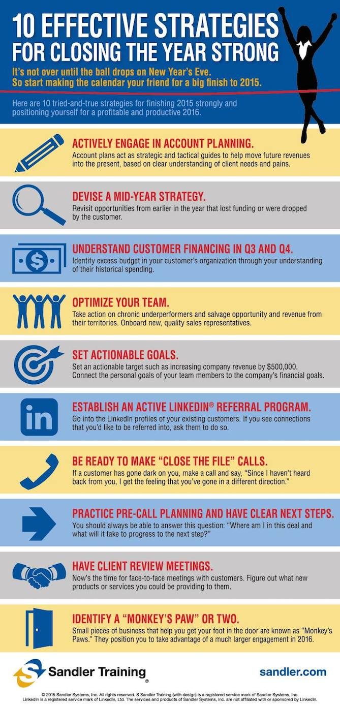 10 Sales Tips You Can Use Right Now to Close Out 2015 Strong ...
