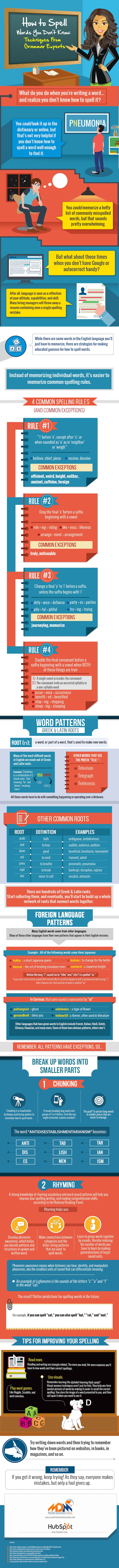 spelling-words-infographic