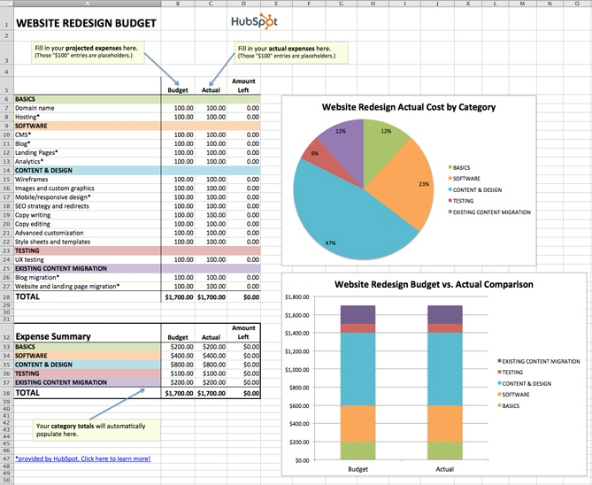 Public Relations Budget Template. decide what you can afford to ...