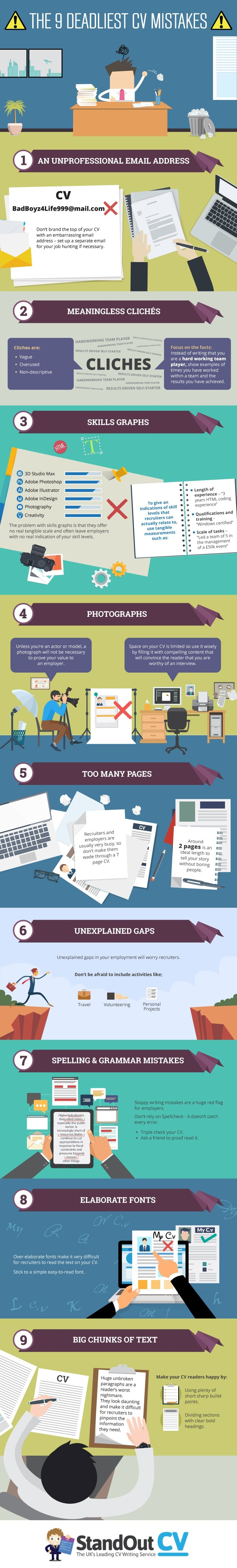 9 Ways to Make a Resume Employers Will Hate Infographic