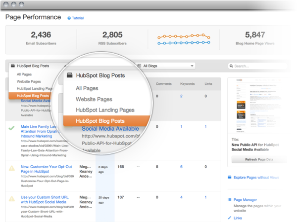 Hubspot's Blog Analytics Integrated with Page Performance