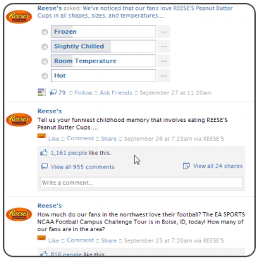 Reeses uses quizzes to drive facebook engagement.