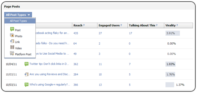 Filtering through insights reports.