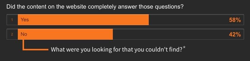 website-strategy-survey.jpg