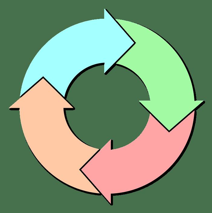 cycle-2019530_1280