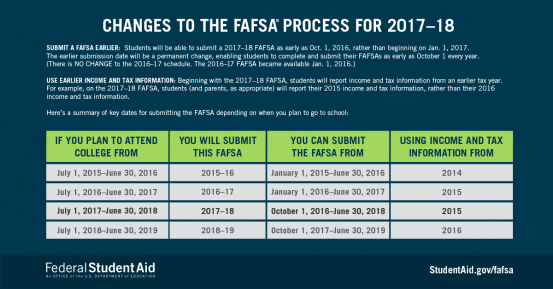 2017-18-fafsa-process-changes-553x289.png