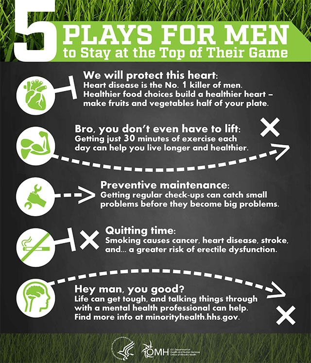 An infographic with five health tips for men