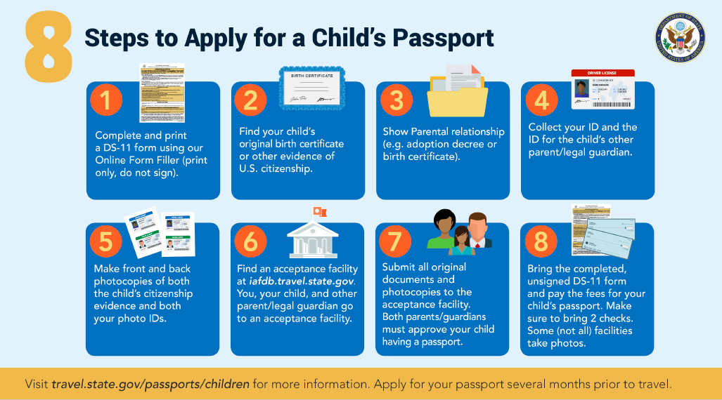 State Department Infographic on 8 Steps to Apply for a Child's Passport