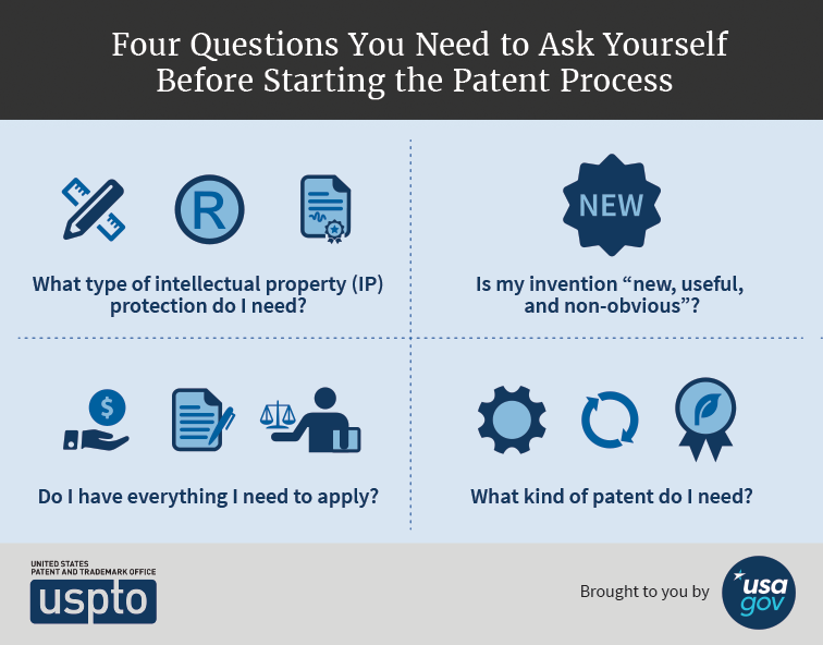 Four Questions You Need to Ask Yourself Before Starting the Patent Process Infographic