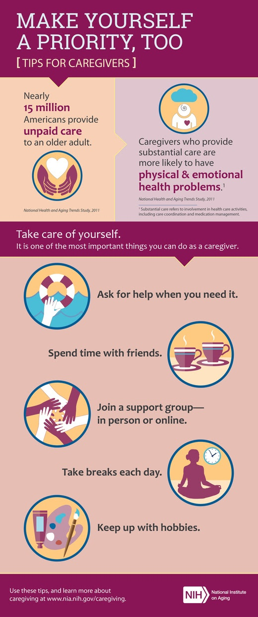 Tips for caregibvers and statistics about caregiving