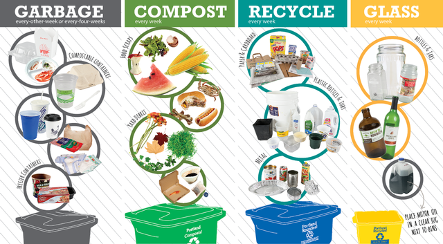 Picture of a recycling infographic. Link goes to EPA's page of recycling basics.