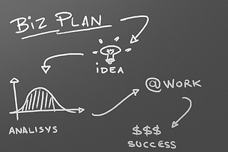 why we prepare a business plan
