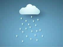 5 momentos em que o G Suite poderia ter te salvado do caos causado pela chuva em São Paulo