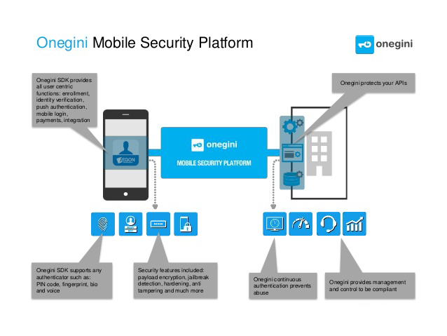 Mobile-Security-Platform
