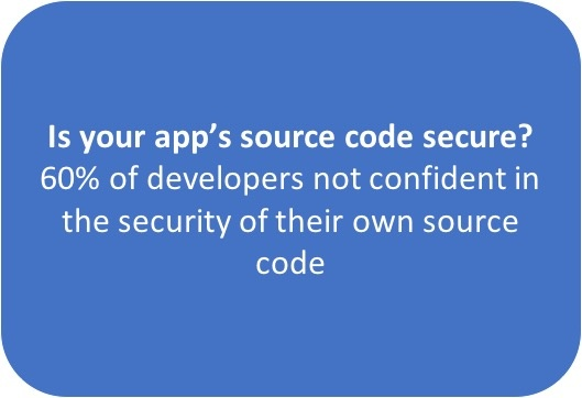 is your app's code secure?
