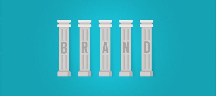 Brand_Pillars_Post