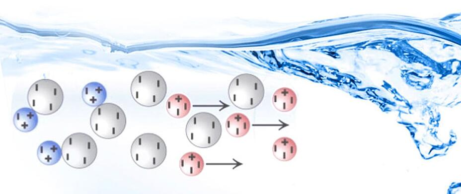 blog-what-is-deionised-water