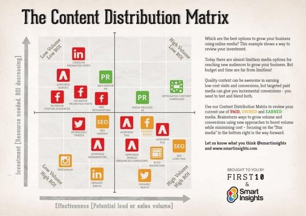 content_dist_matrix.jpg