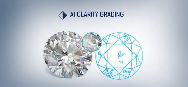 AI Clarity Grading