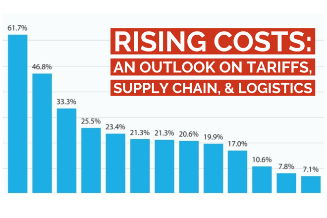 Rising Costs: An Outlook on Tariffs, Supply Chain and Logistics