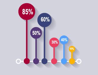 Grafico-7_Art 7_gestion_datos