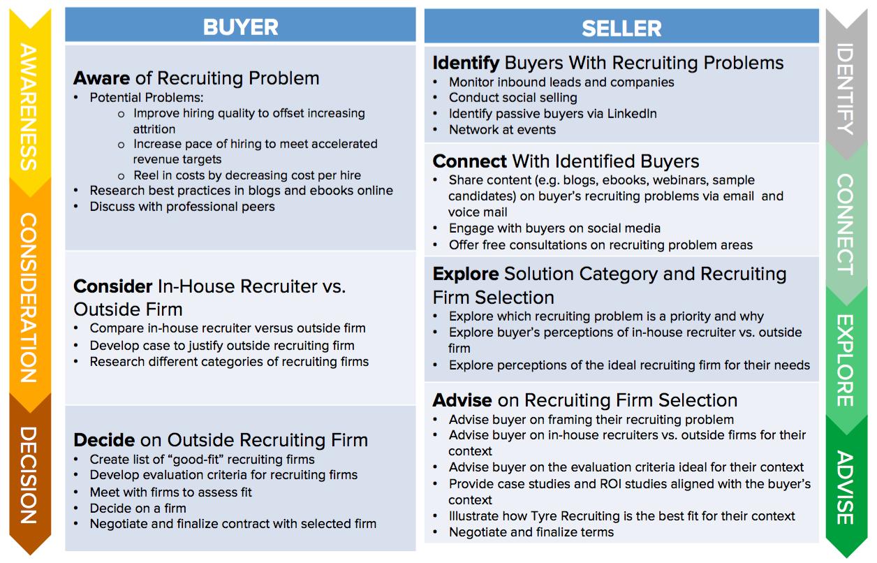 inbound-sales-metodologia-linee-guida-01.png