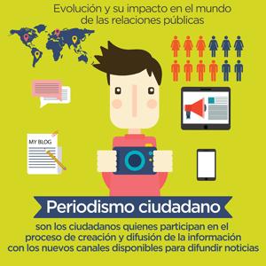 Periodismo ciudadano: Evolución y su impacto en el mundo de las relaciones públicas.