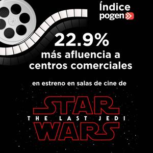 Las Guerras de las Galaxias en México.