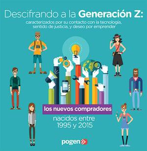 Descifrando a la Generacion Z: los nuevos compradores