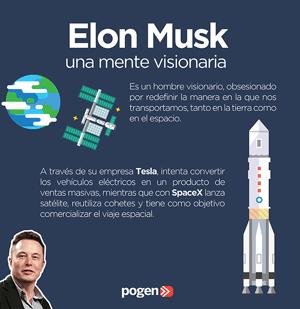 Elon Musk: una mente visionaria
